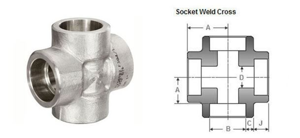 Forged Fitting Cross manufacturer india